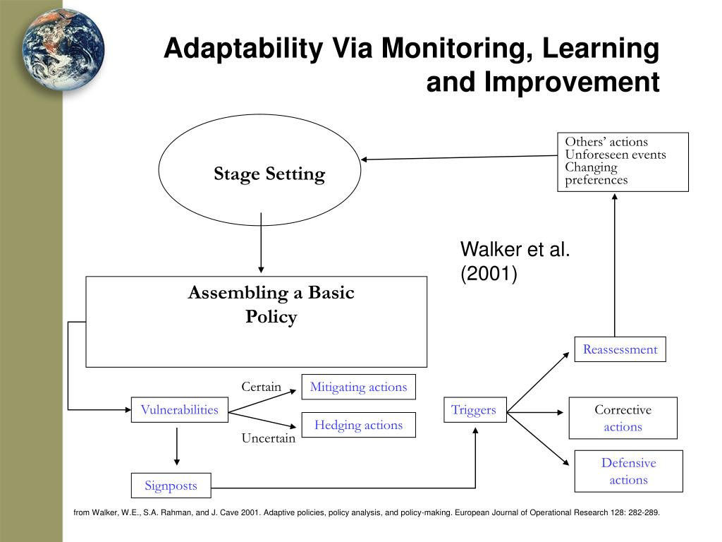 Adaptability Via Monitoring, Learning and Improvement