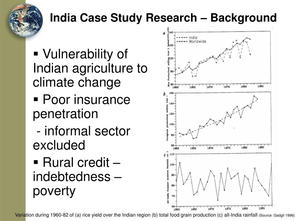 India Case Study Research – Background