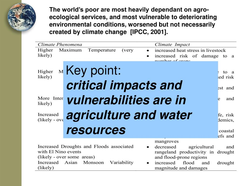 The world's poor are most heavily dependant on agro-ecological services, and most vulnerable to deteriorating environmental conditions, worsened but not necessarily created by climate change  [IPCC, 2001].