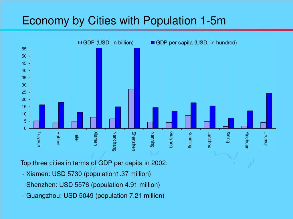 Economy by Cities with Population 1-5m