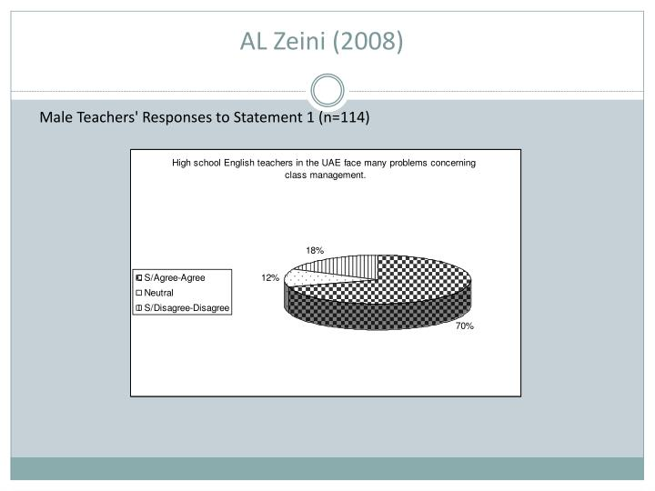 AL Zeini (2008)