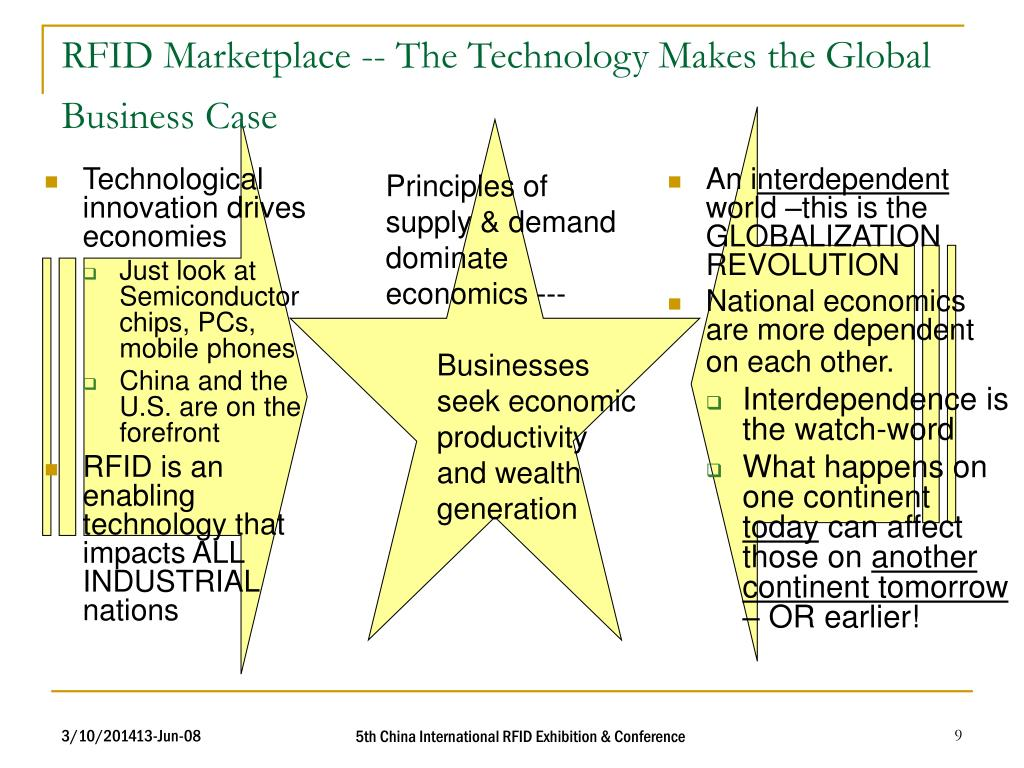 Technological innovation drives economies