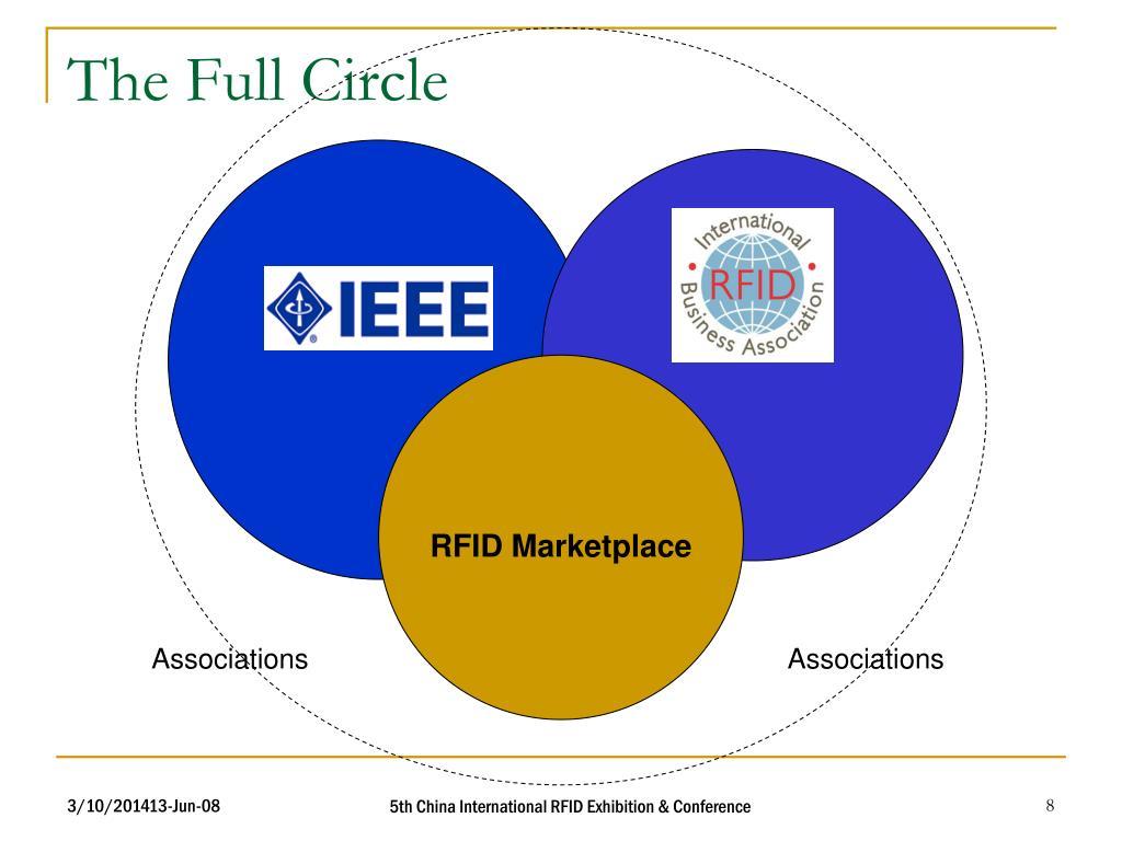 RFID Marketplace