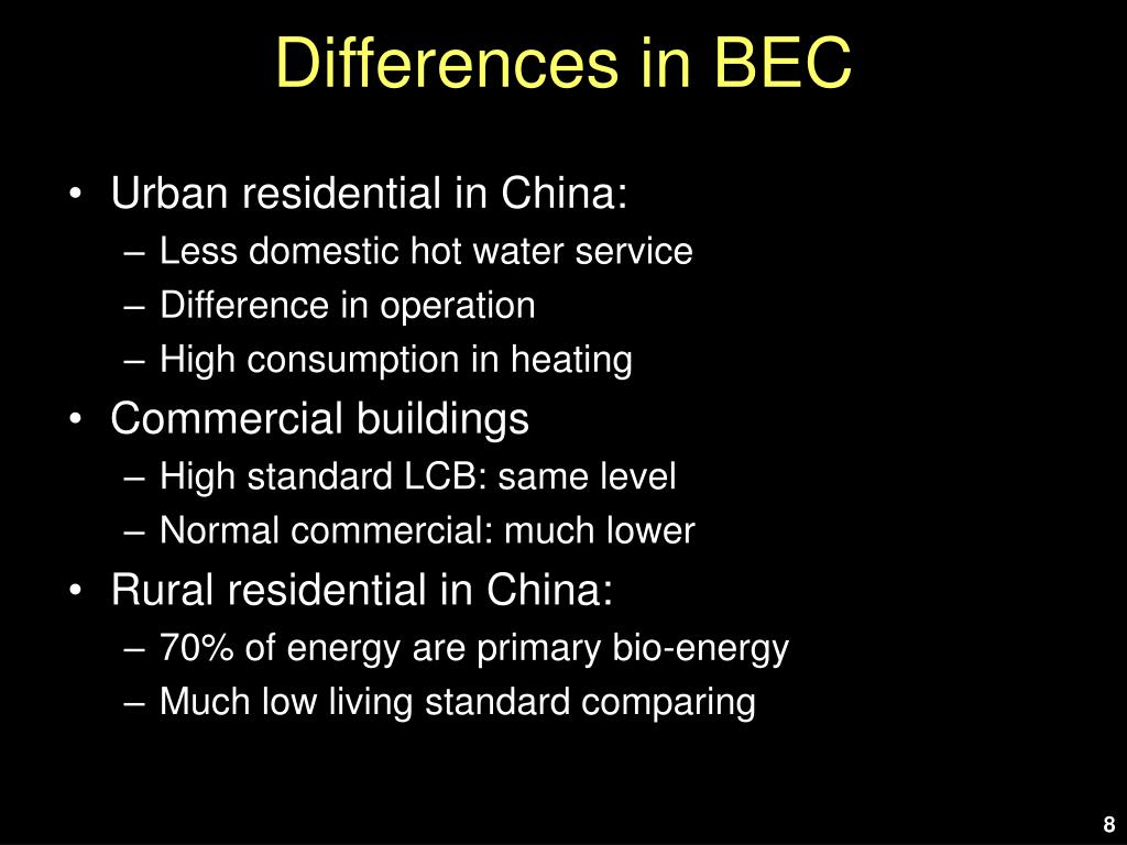 Differences in BEC