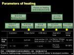 parameters of heating