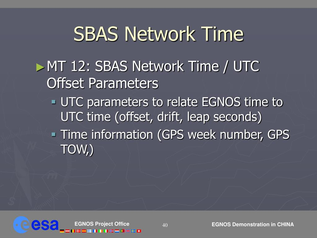 SBAS Network Time