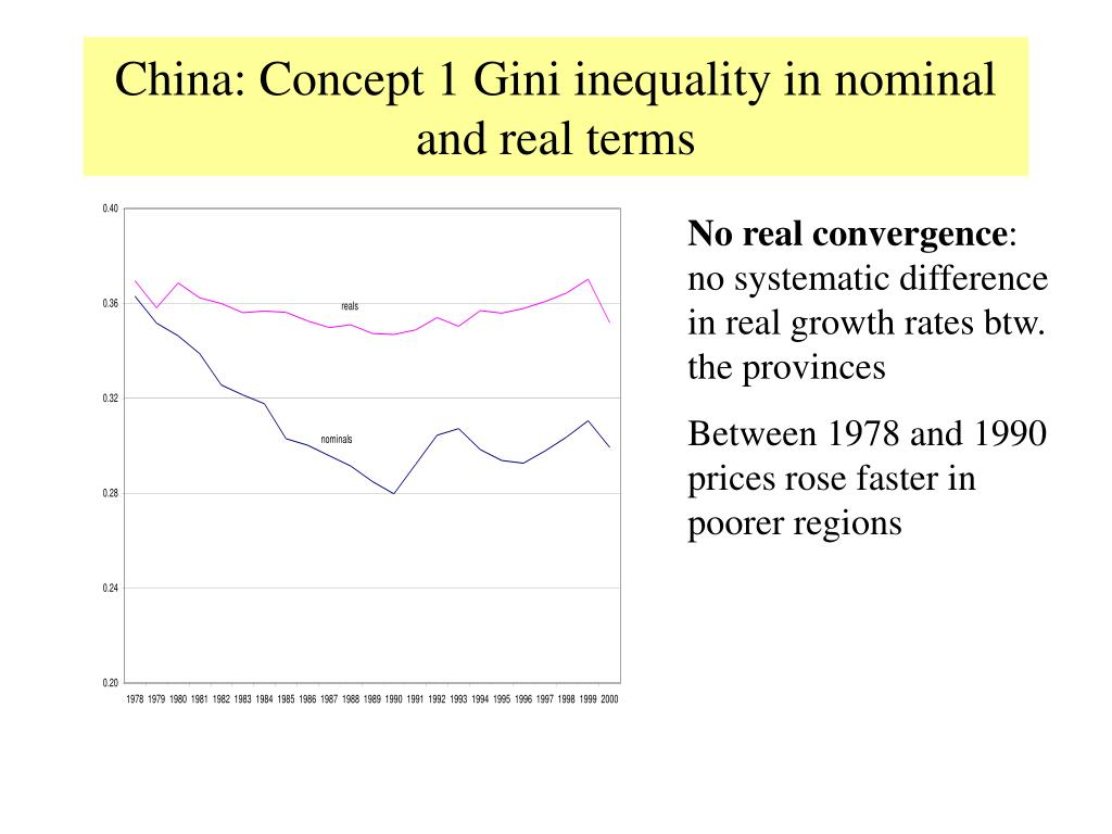China: Concept 1 Gini inequality in nominal and