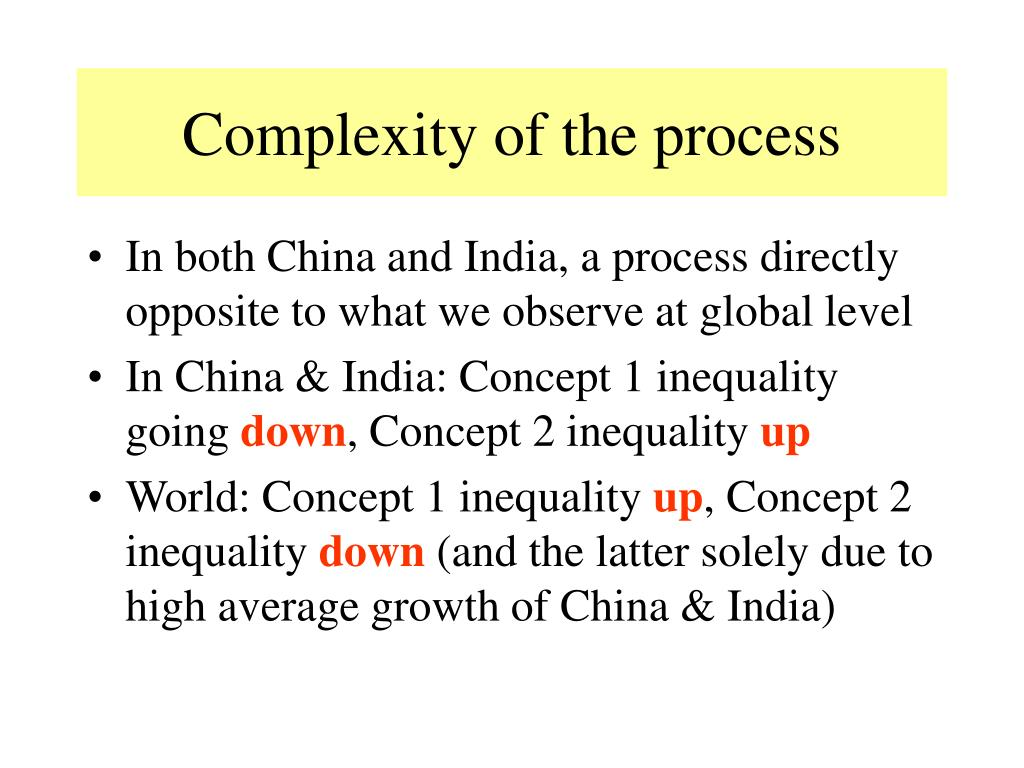 Complexity of the process