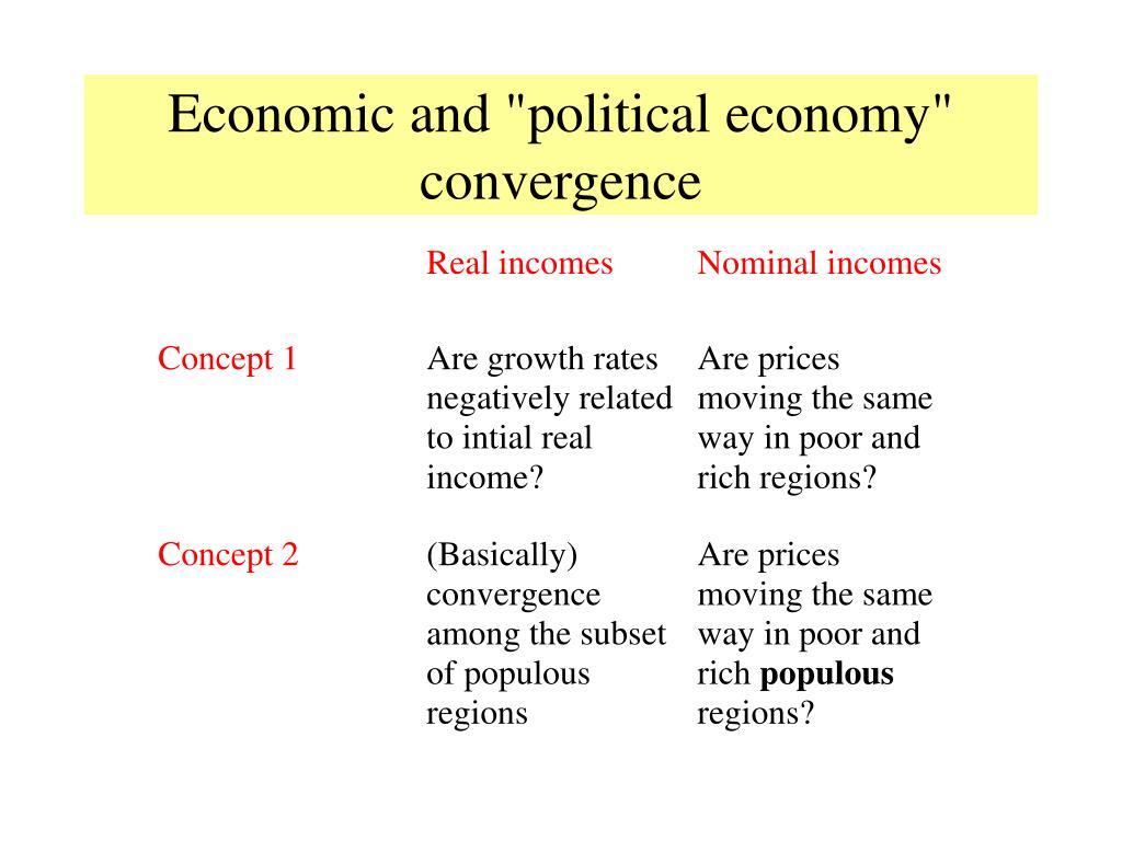 "Economic and ""political economy"" convergence"