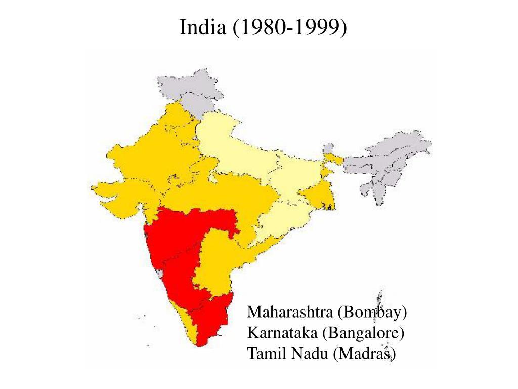 India (1980-1999)