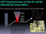 any corona ionizer in fab air will be effected by these amcs