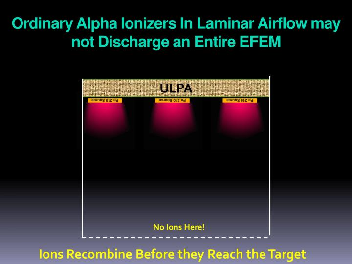 Ordinary Alpha Ionizers In Laminar Airflow may not Discharge an Entire EFEM