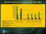 belize antimalarial drugs used 1998 2004