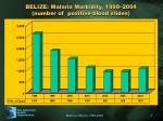 belize malaria morbidity 1998 2004 number of positive blood slides