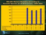 belize malaria morbidity according to parasite species in all risk areas 1998 2004