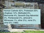 religions of belize