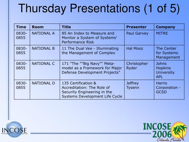 Thursday Presentations (1 of 5)