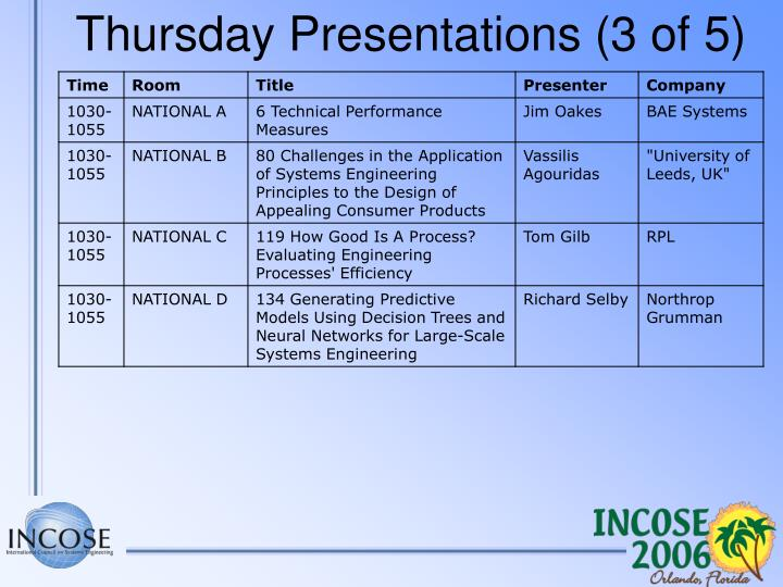 Thursday Presentations (3 of 5)