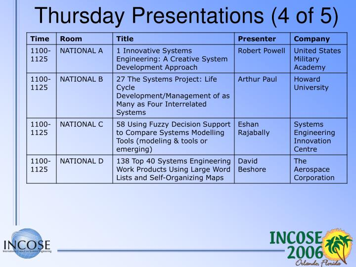 Thursday Presentations (4 of 5)