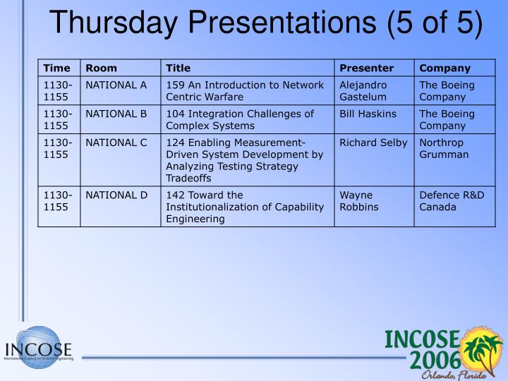 Thursday Presentations (5 of 5)