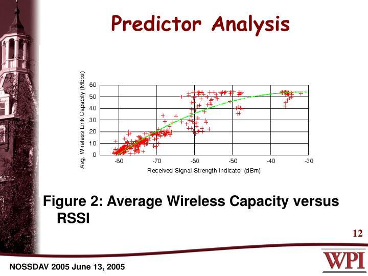 Predictor Analysis