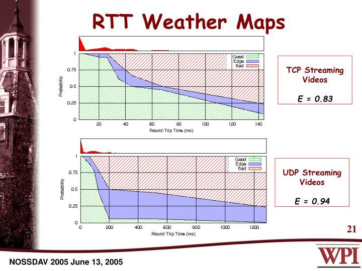 RTT Weather Maps