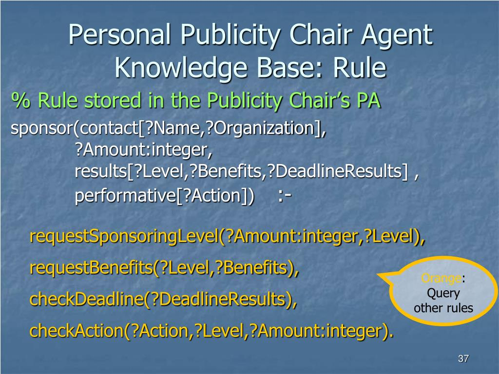 Personal Publicity Chair Agent Knowledge Base: Rule