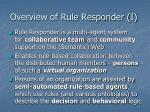 overview of rule responder i