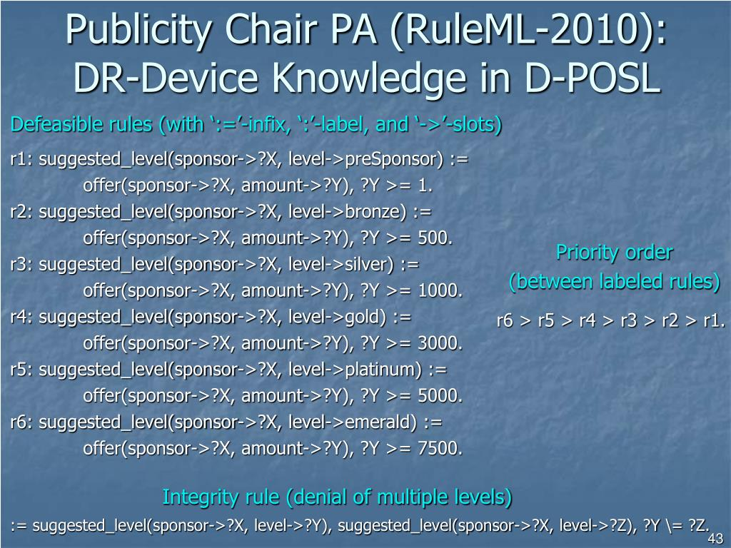 Publicity Chair PA (RuleML-2010):