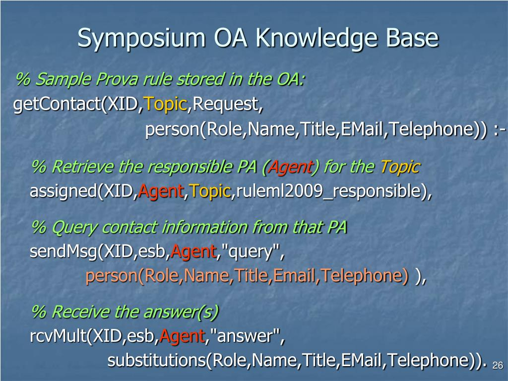 Symposium OA Knowledge Base