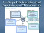 two simple rule responder virtual organizations on esb infrastructure