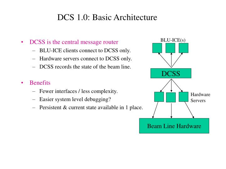 DCS 1.0: Basic Architecture