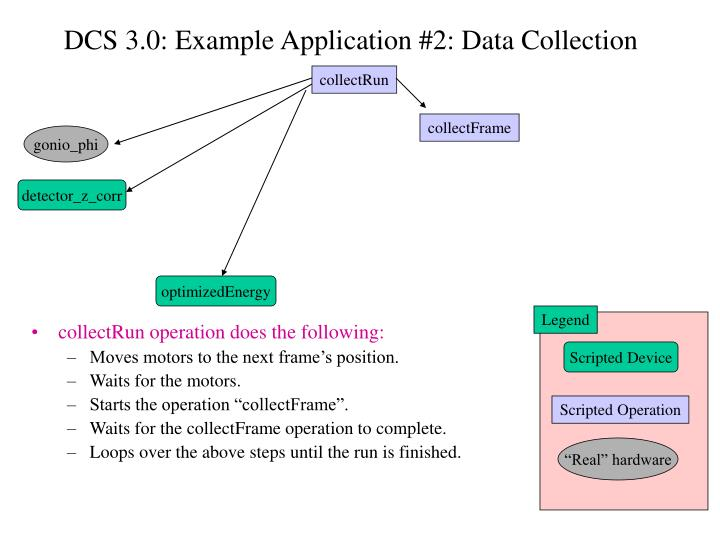 DCS 3.0: Example Application #2: Data Collection