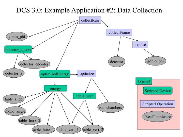 DCS 3.0: Example Application #2: Data Collection