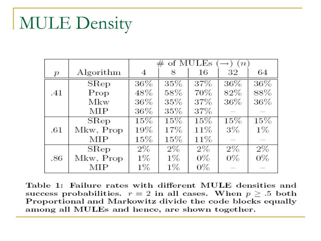 MULE Density