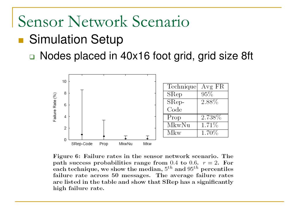 Sensor Network Scenario