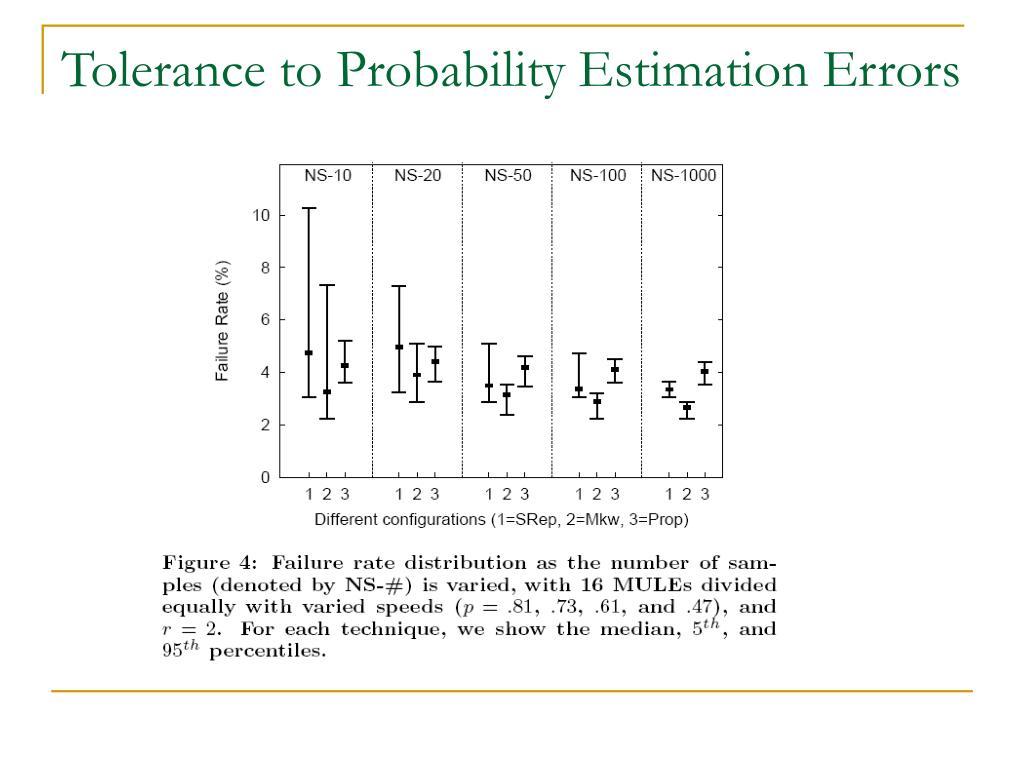 Tolerance to Probability Estimation Errors