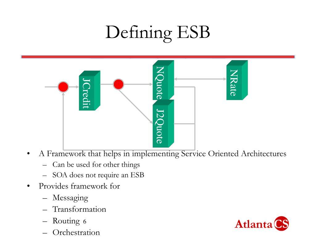 Defining ESB