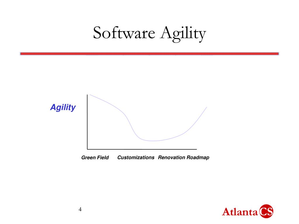 Software Agility