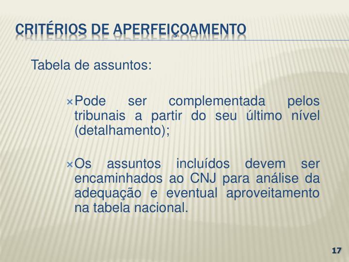 CRITÉRIOS DE APERFEIÇOAMENTO