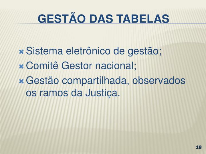 GESTÃO DAS TABELAS