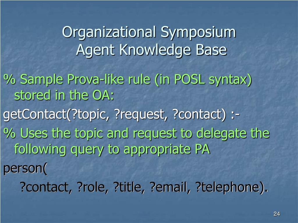 Organizational Symposium
