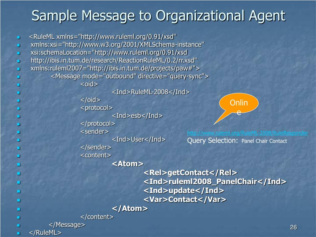 Sample Message to Organizational Agent
