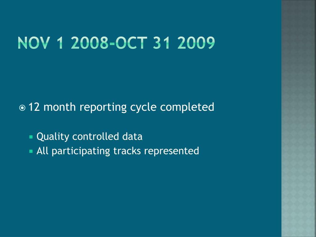 Nov 1 2008-Oct 31 2009