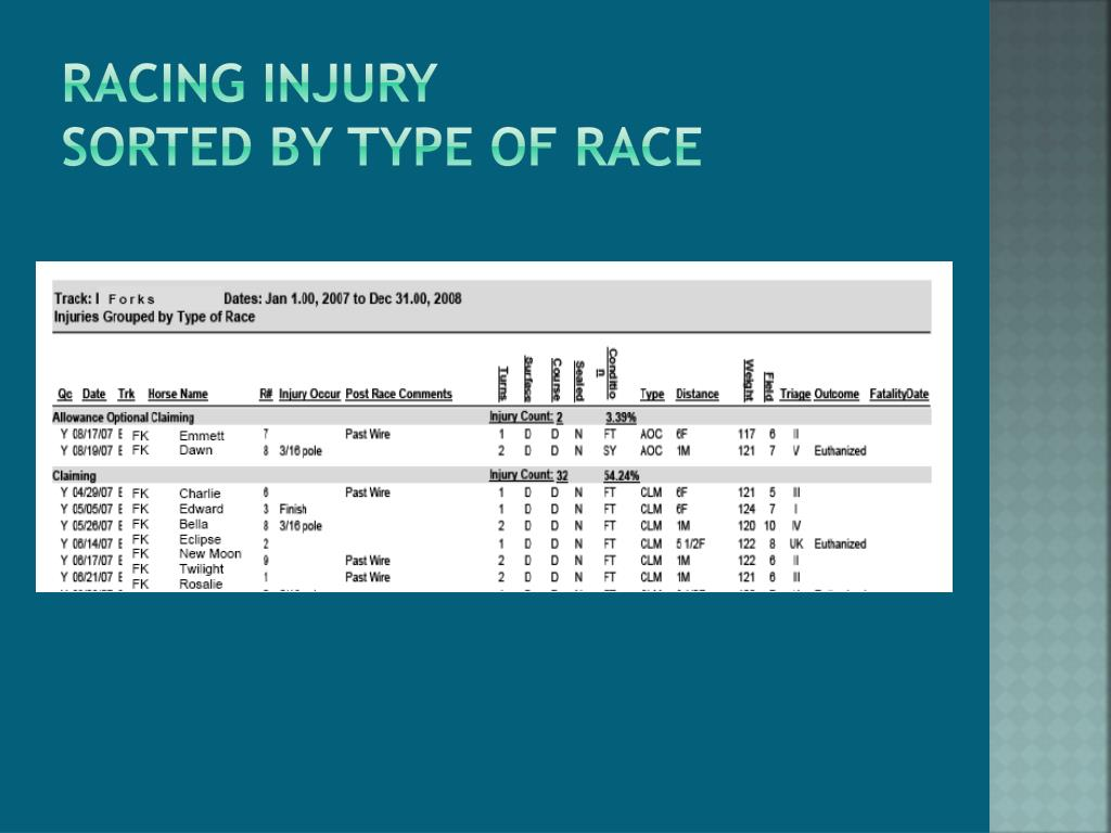 Racing Injury