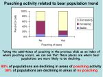poaching activity related to bear population trend