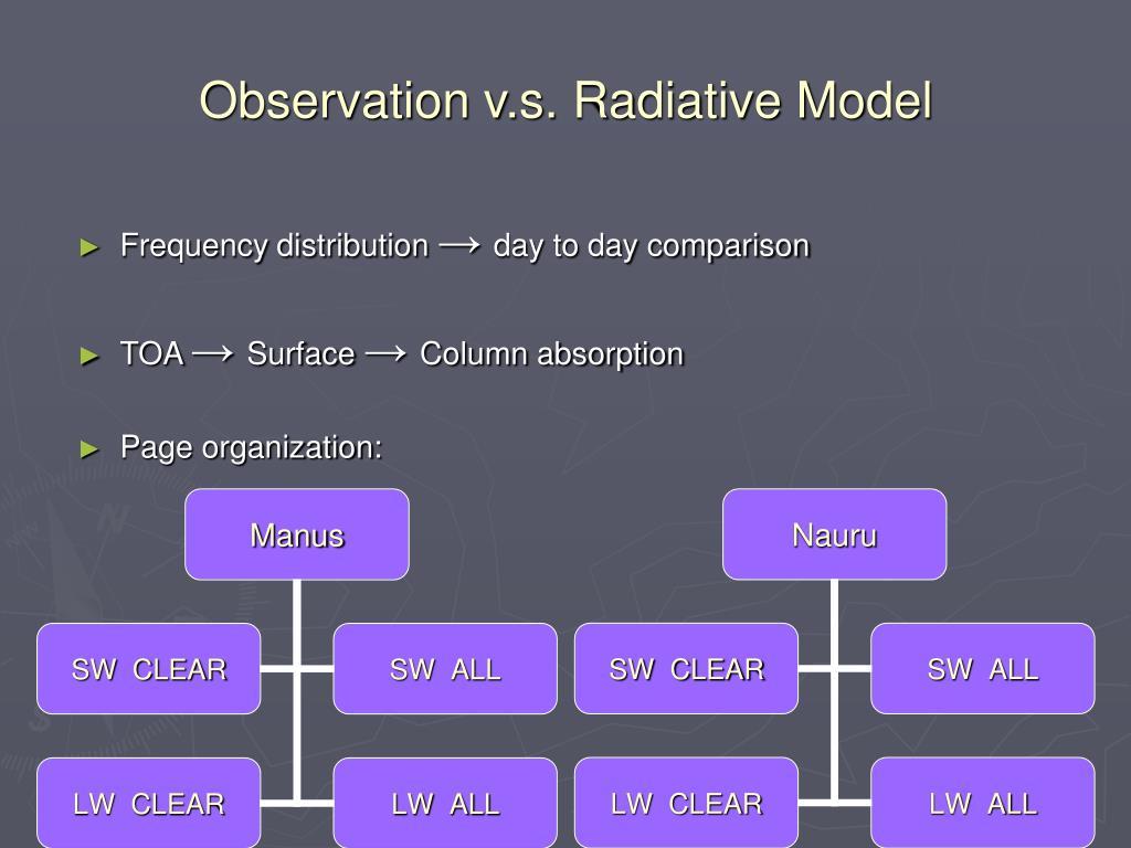 Observation v.s. Radiative Model