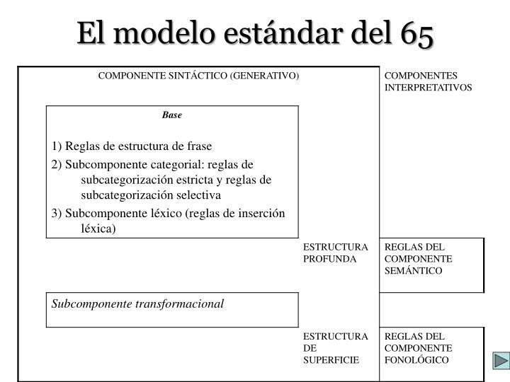 El modelo estándar del 65