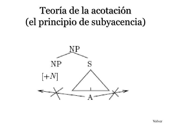 Teoría de la acotación