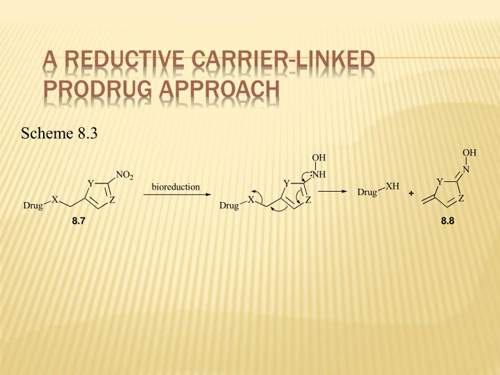 A Reductive Carrier-Linked Prodrug Approach